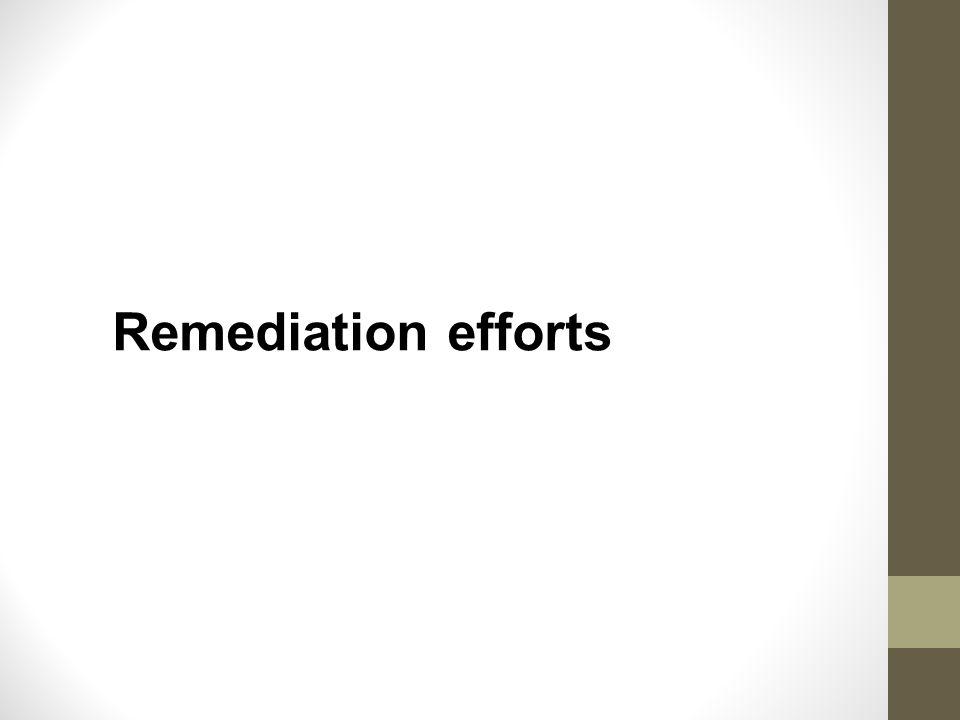 Remediation efforts