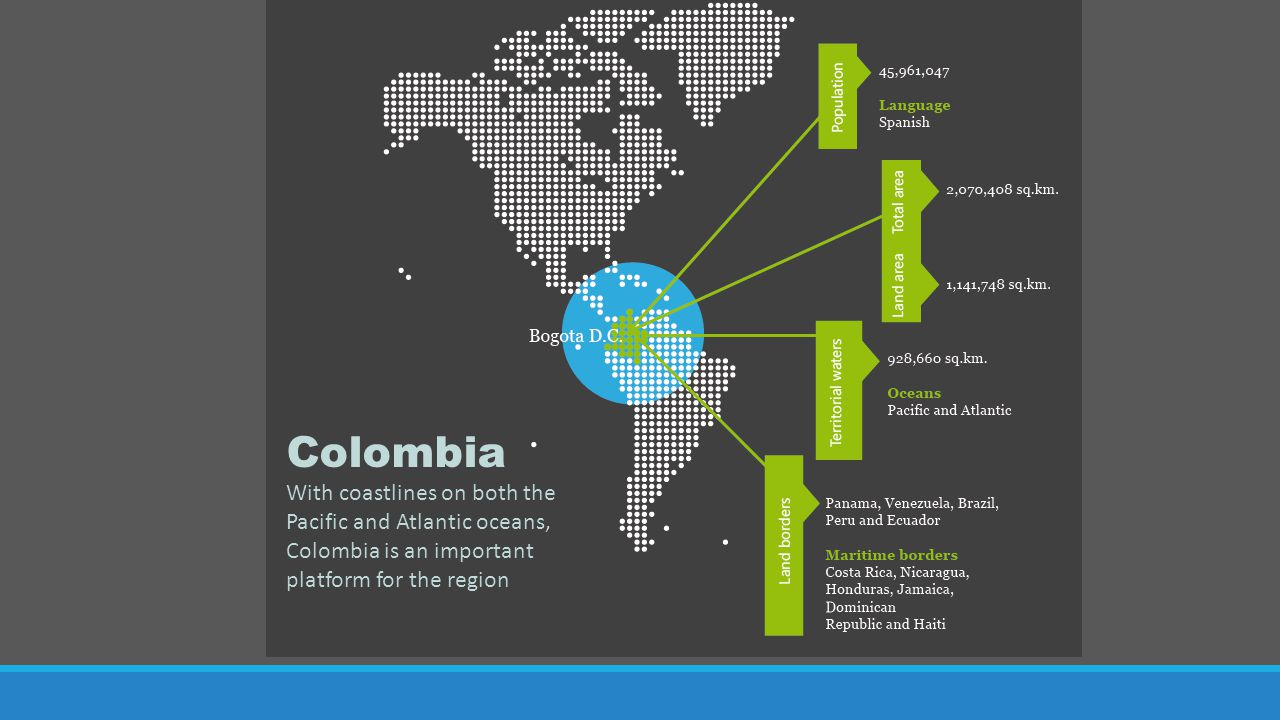 Colombia With coastlines on both the Pacific and Atlantic oceans, Colombia is an important platform for the region