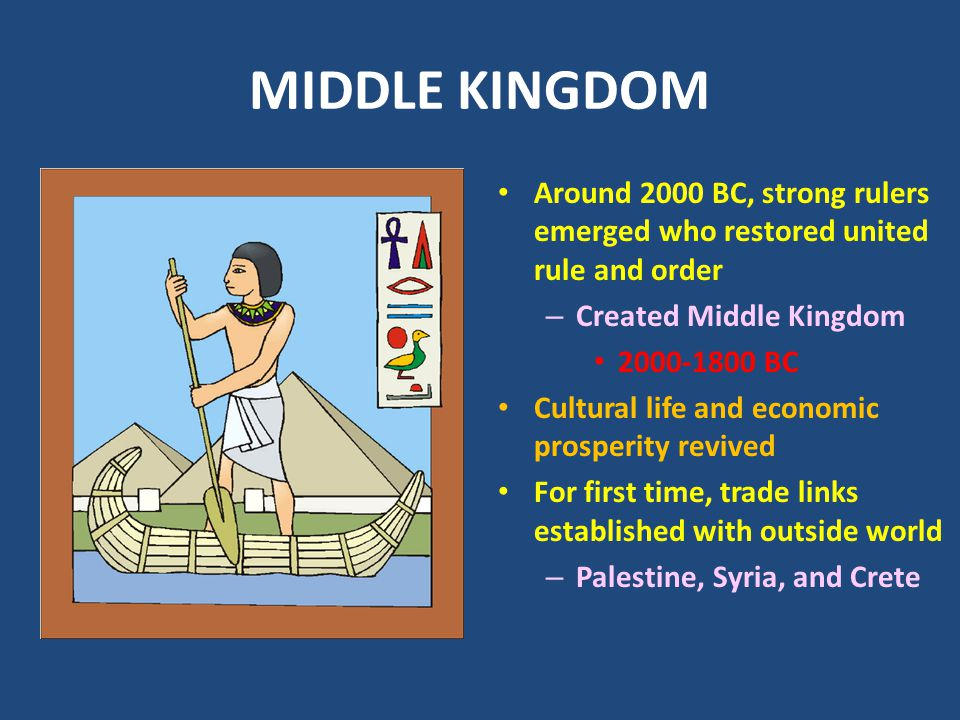 MIDDLE KINGDOM Around 2000 BC, strong rulers emerged who restored united rule and order – Created Middle Kingdom 2000-1800 BC Cultural life and econom
