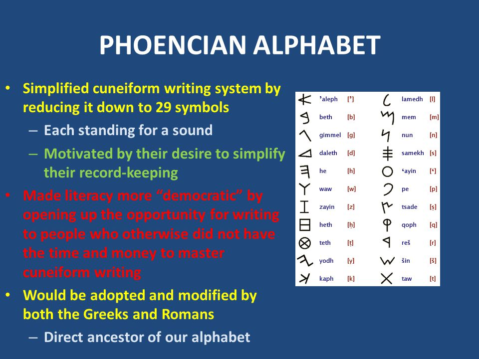 PHOENCIAN ALPHABET Simplified cuneiform writing system by reducing it down to 29 symbols – Each standing for a sound – Motivated by their desire to si