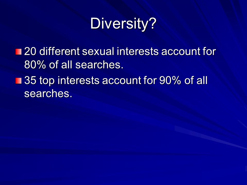 Diversity. 20 different sexual interests account for 80% of all searches.