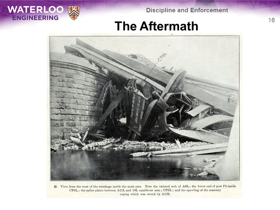 The Aftermath Discipline and Enforcement 16