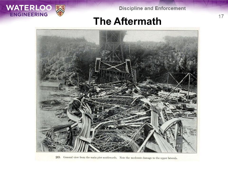 The Aftermath Discipline and Enforcement 17
