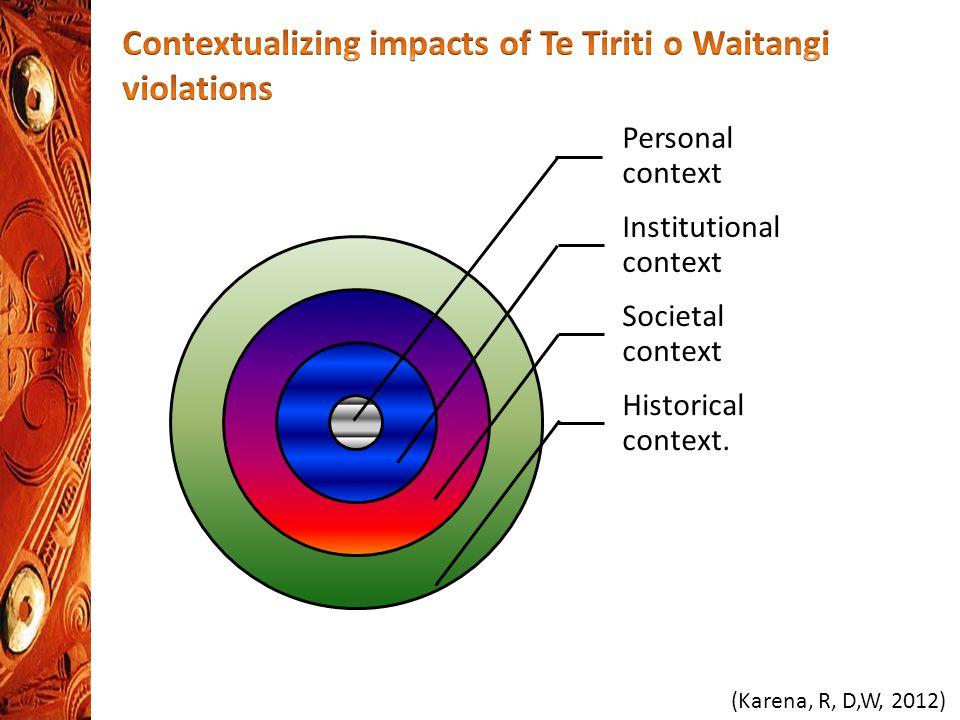 Personal context Institutional context Societal context Historical context. (Karena, R, D,W, 2012)