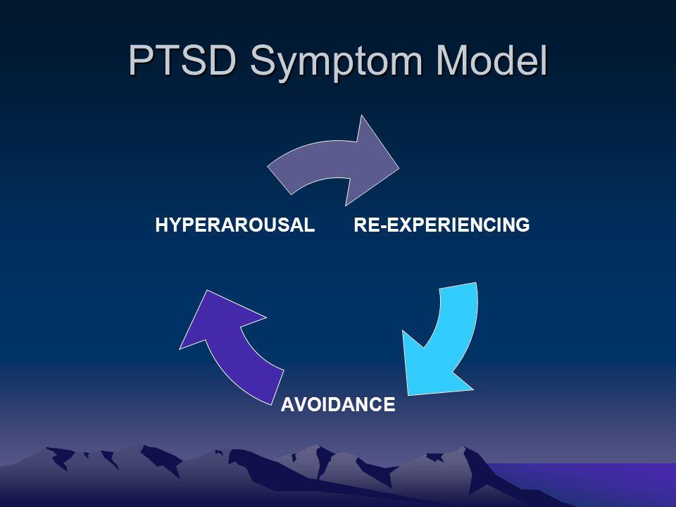 RE- EXPERIENCING AVOIDANCE HYPERAROUSAL PTSD Symptom Model