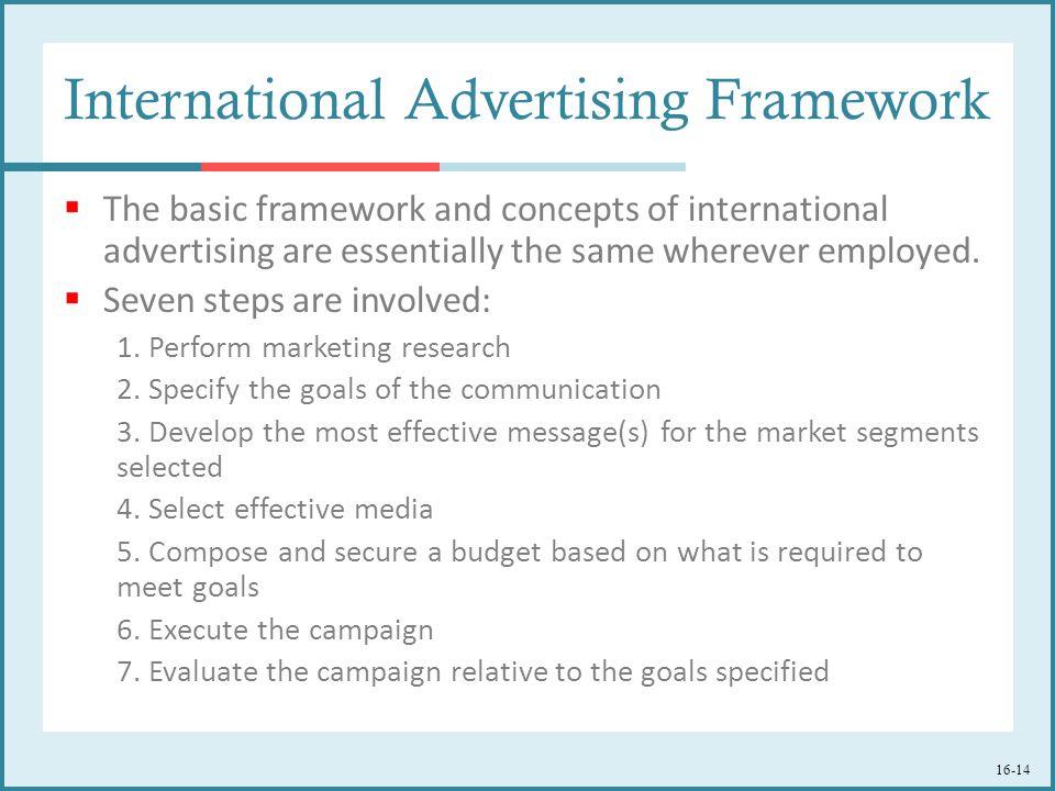 16-14 International Advertising Framework  The basic framework and concepts of international advertising are essentially the same wherever employed.