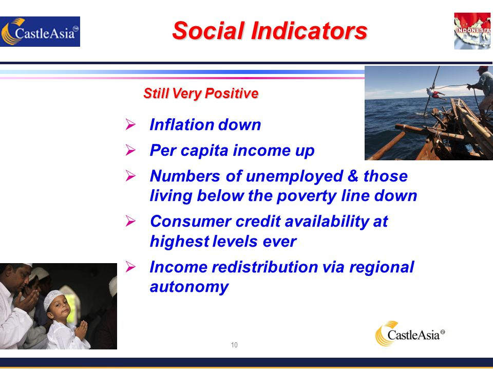 10  Inflation down  Per capita income up  Numbers of unemployed & those living below the poverty line down  Consumer credit availability at highest levels ever  Income redistribution via regional autonomy Social Indicators Still Very Positive