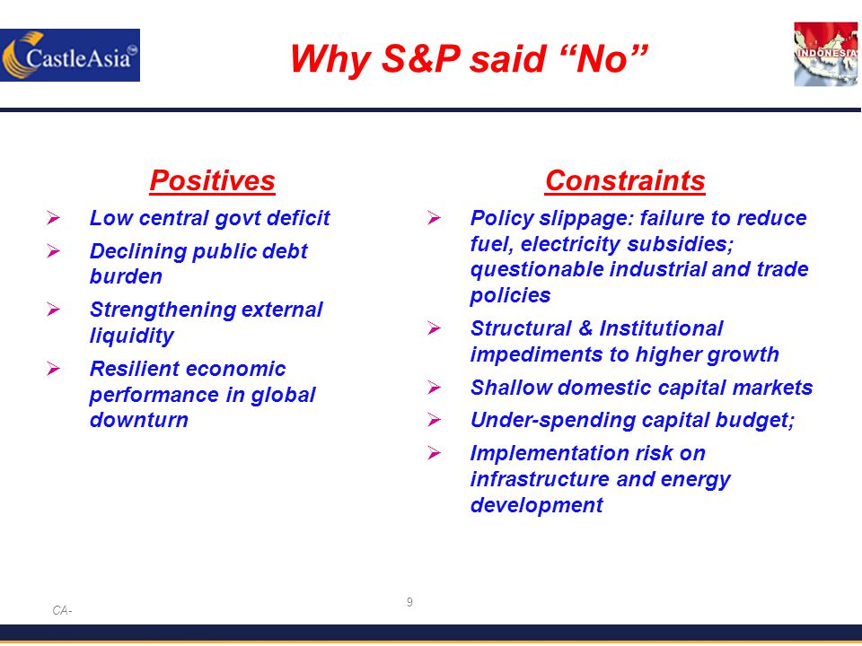 9 Why S&P said No CA- Positives  Low central govt deficit  Declining public debt burden  Strengthening external liquidity  Resilient economic performance in global downturn Constraints  Policy slippage: failure to reduce fuel, electricity subsidies; questionable industrial and trade policies  Structural & Institutional impediments to higher growth  Shallow domestic capital markets  Under-spending capital budget;  Implementation risk on infrastructure and energy development
