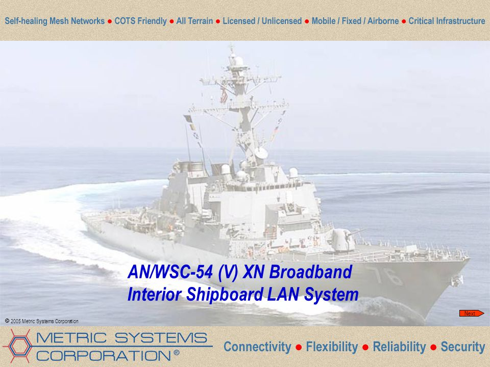 Next AN/WSC-54 (V) XN Broadband Interior Shipboard LAN System  2005 Metric Systems Corporation