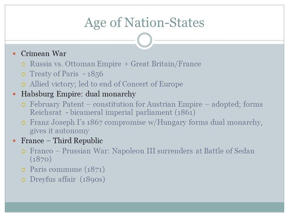 Age of Nation-States Crimean War  Russia vs.