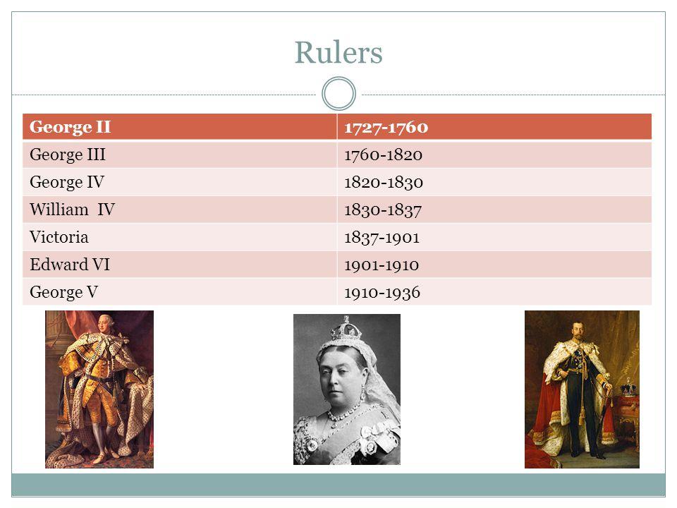 Rulers George II1727-1760 George III1760-1820 George IV1820-1830 William IV1830-1837 Victoria1837-1901 Edward VI1901-1910 George V1910-1936