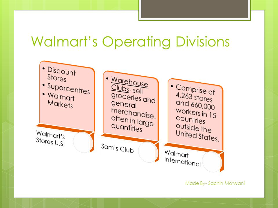 Walmart's Operating Divisions Made By- Sachin Motwani