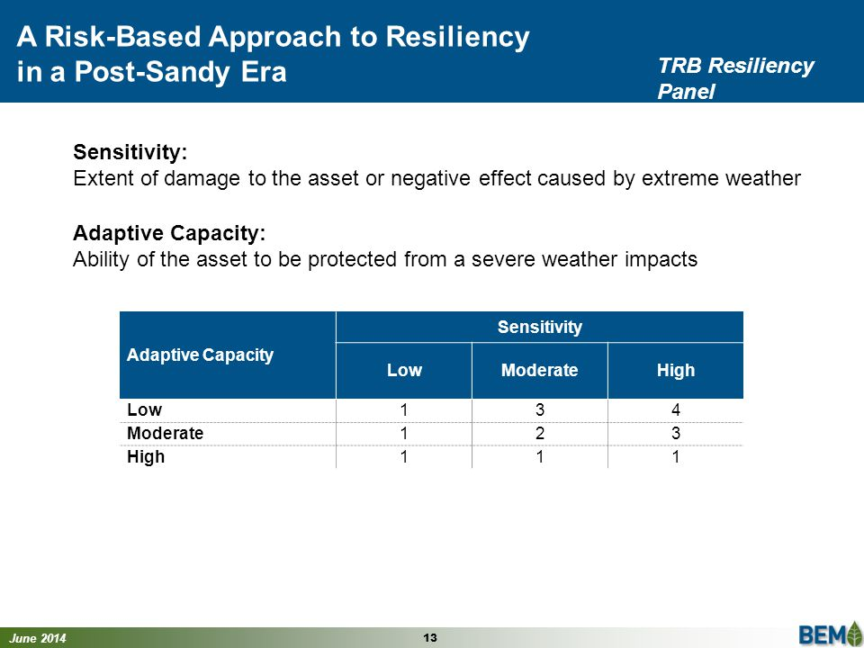 June 2014 13 A Risk-Based Approach to Resiliency in a Post-Sandy Era TRB Resiliency Panel Sensitivity: Extent of damage to the asset or negative effect caused by extreme weather Adaptive Capacity: Ability of the asset to be protected from a severe weather impacts Adaptive Capacity Sensitivity LowModerateHigh Low 134 Moderate 123 High 111