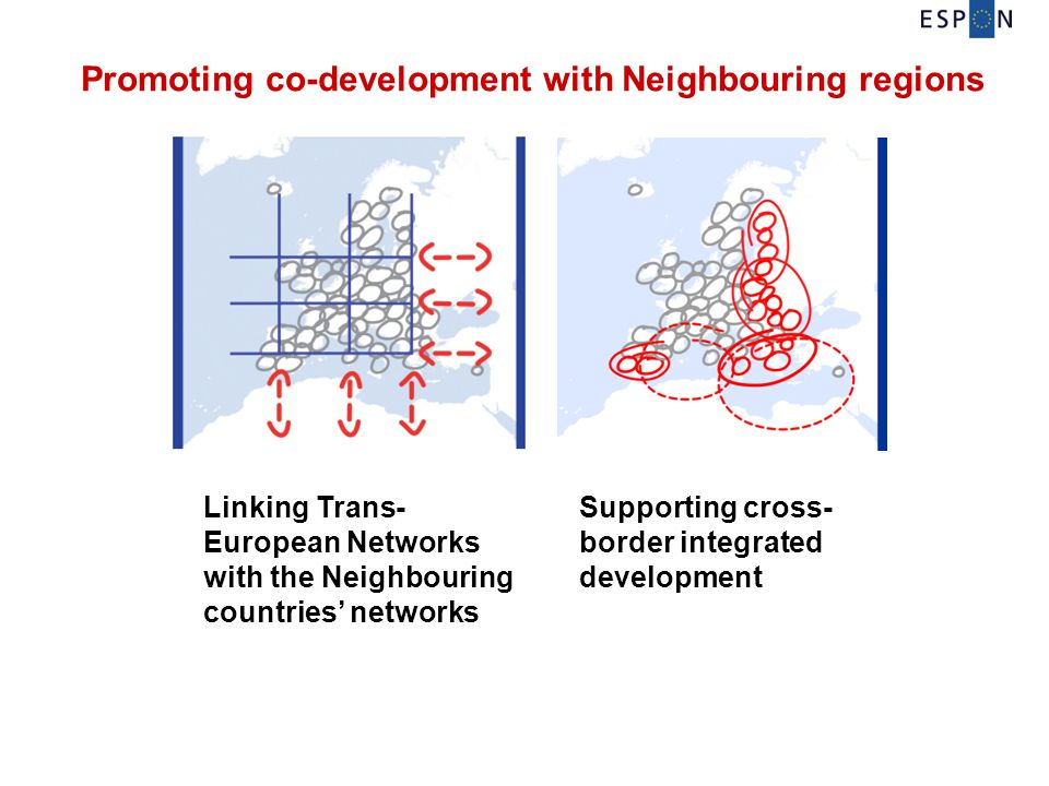Supporting cross- border integrated development Promoting co-development with Neighbouring regions Linking Trans- European Networks with the Neighbouring countries' networks