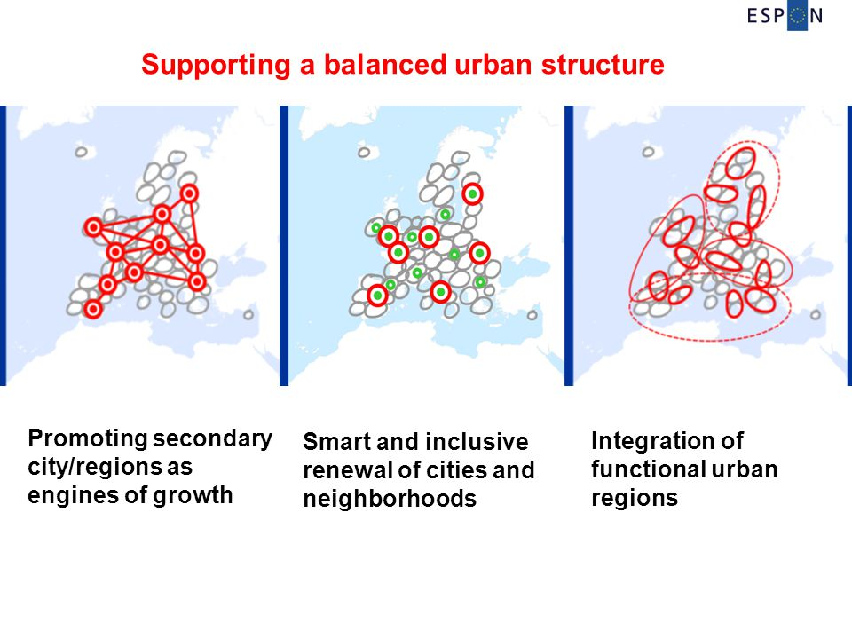 Promoting secondary city/regions as engines of growth Supporting a balanced urban structure Smart and inclusive renewal of cities and neighborhoods Integration of functional urban regions