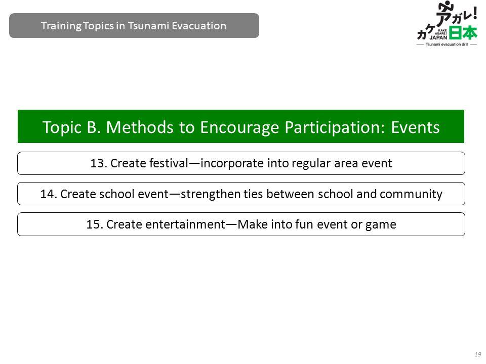13. Create festival—incorporate into regular area event Topic B.