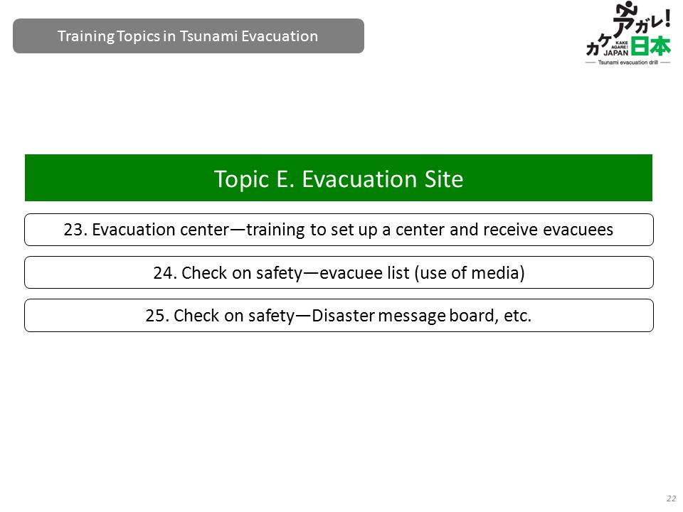 22 25. Check on safety—Disaster message board, etc.