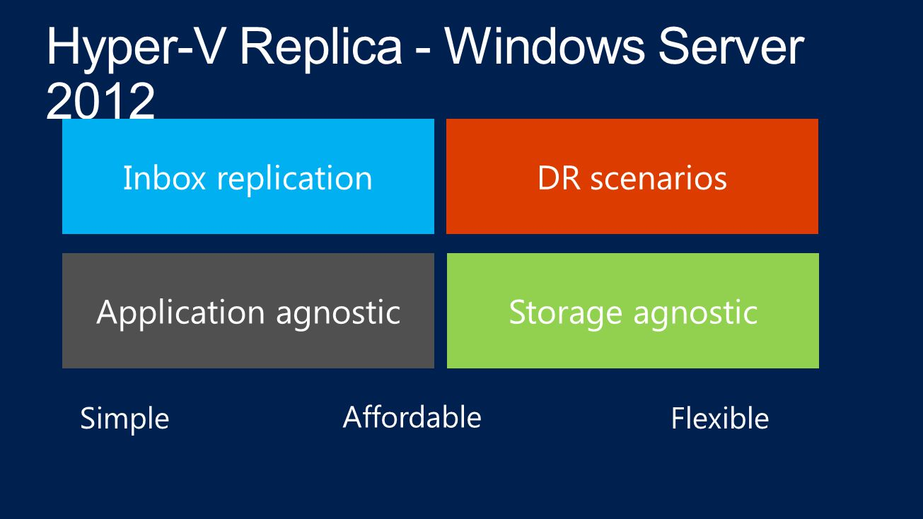Inbox replicationDR scenarios Application agnosticStorage agnostic
