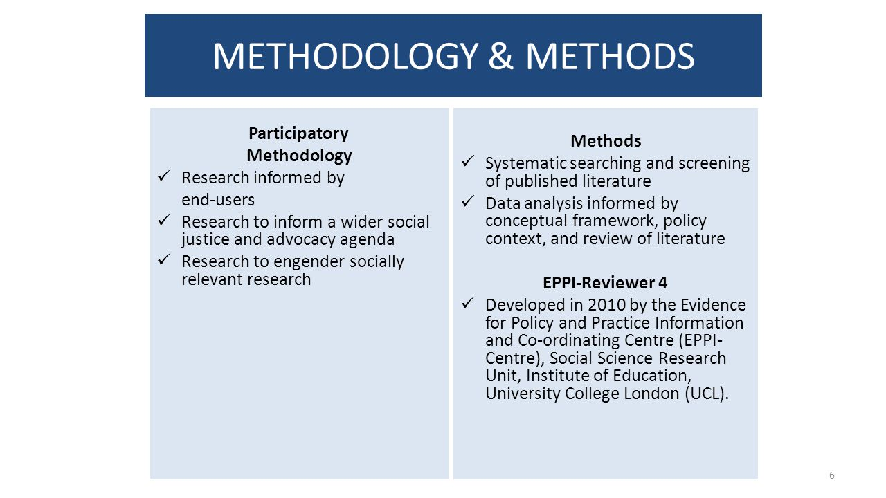 Methods Systematic searching and screening of published literature Data analysis informed by conceptual framework, policy context, and review of literature EPPI-Reviewer 4 Developed in 2010 by the Evidence for Policy and Practice Information and Co-ordinating Centre (EPPI- Centre), Social Science Research Unit, Institute of Education, University College London (UCL).