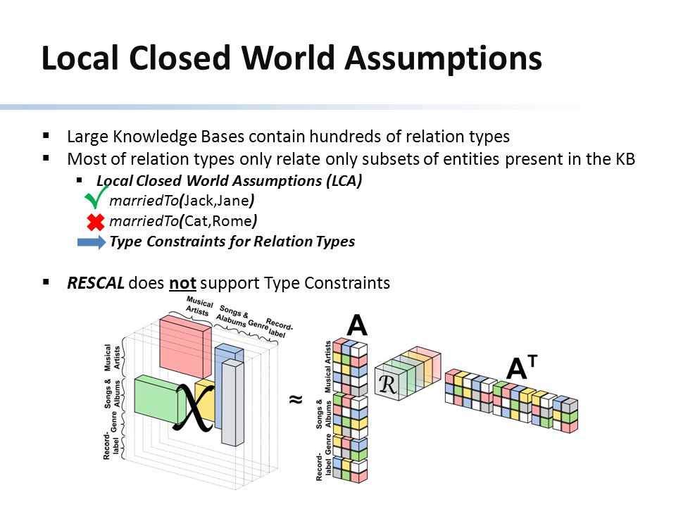Local Closed World Assumptions  Large Knowledge Bases contain hundreds of relation types  Most of relation types only relate only subsets of entitie