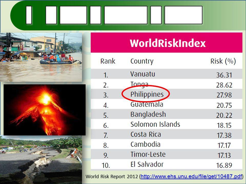 World Risk Report 2012 ( http://www.ehs.unu.edu/file/get/10487.pdf ) http://www.ehs.unu.edu/file/get/10487.pdf