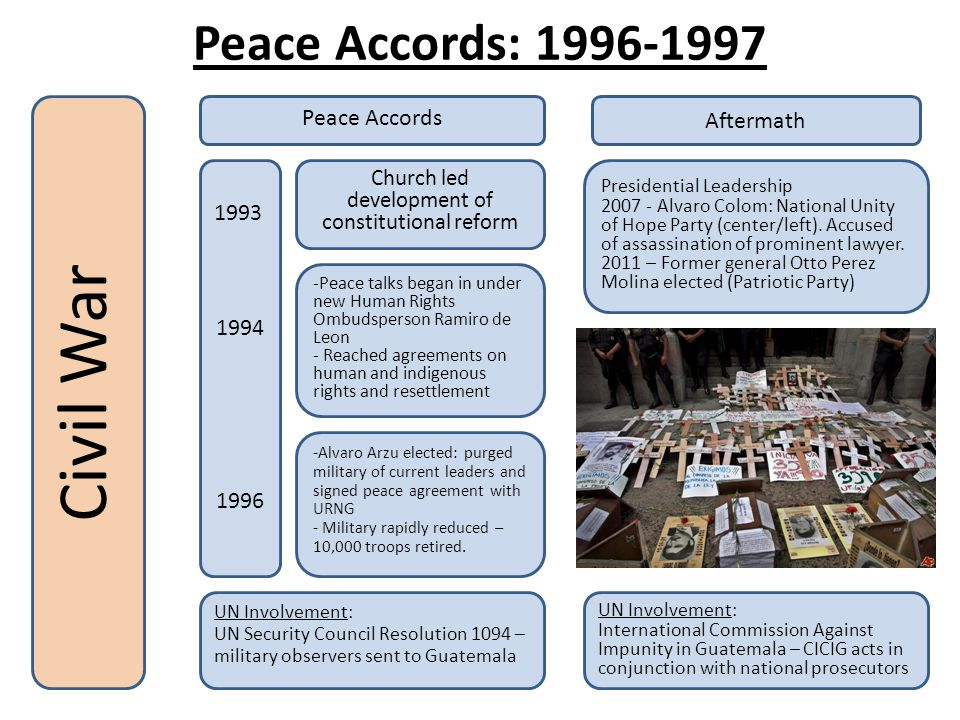 Peace Accords: 1996-1997 Civil War Peace Accords Aftermath 1993 1994 1996 Church led development of constitutional reform -Peace talks began in under new Human Rights Ombudsperson Ramiro de Leon - Reached agreements on human and indigenous rights and resettlement -Alvaro Arzu elected: purged military of current leaders and signed peace agreement with URNG - Military rapidly reduced – 10,000 troops retired.