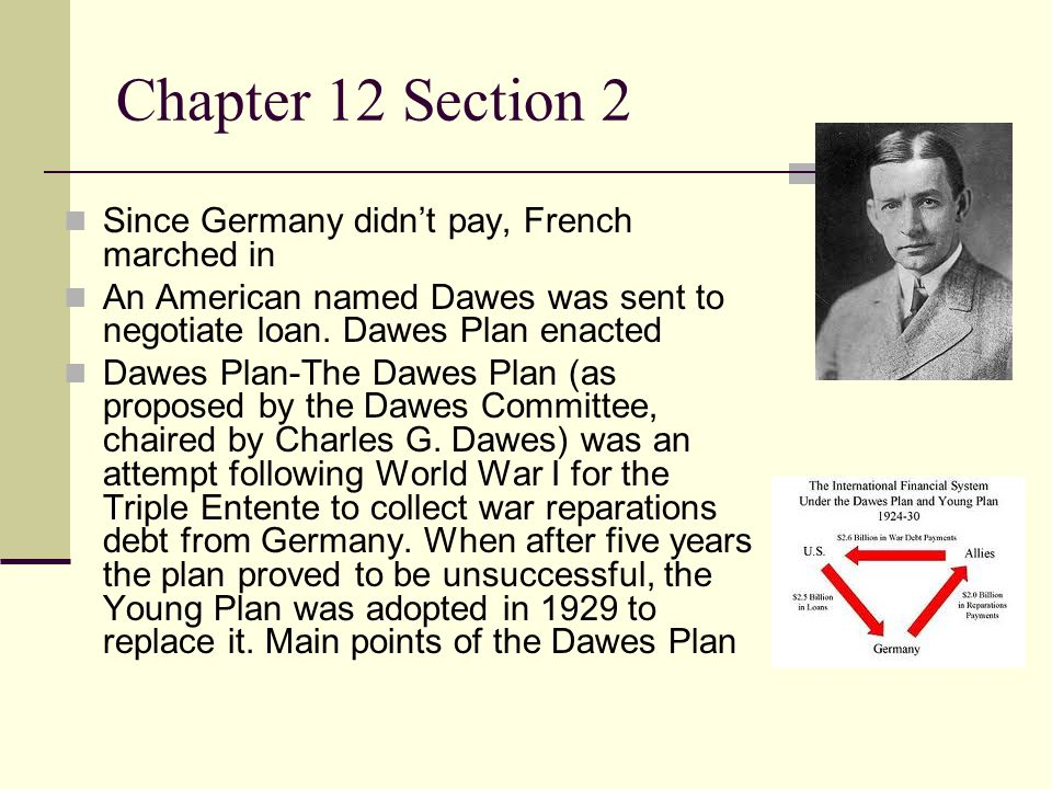 Chapter 12 Section 2 Since Germany didn't pay, French marched in An American named Dawes was sent to negotiate loan.