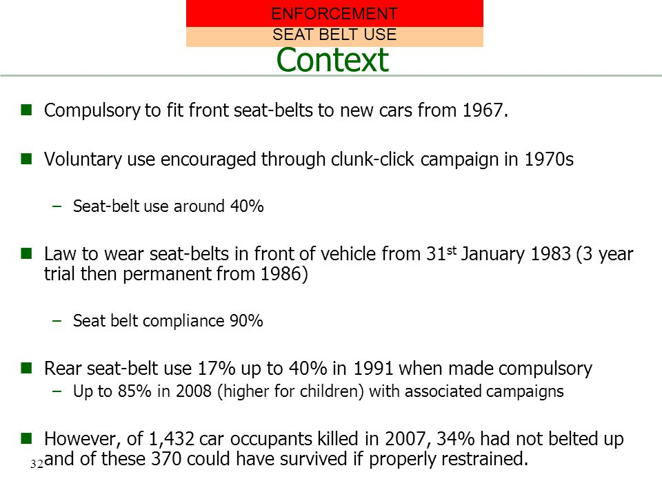 Context Compulsory to fit front seat-belts to new cars from 1967. Voluntary use encouraged through clunk-click campaign in 1970s –Seat-belt use around