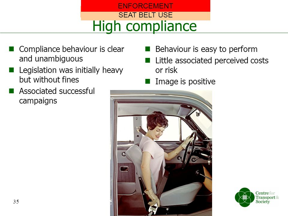 High compliance Compliance behaviour is clear and unambiguous Legislation was initially heavy but without fines Associated successful campaigns SEAT B