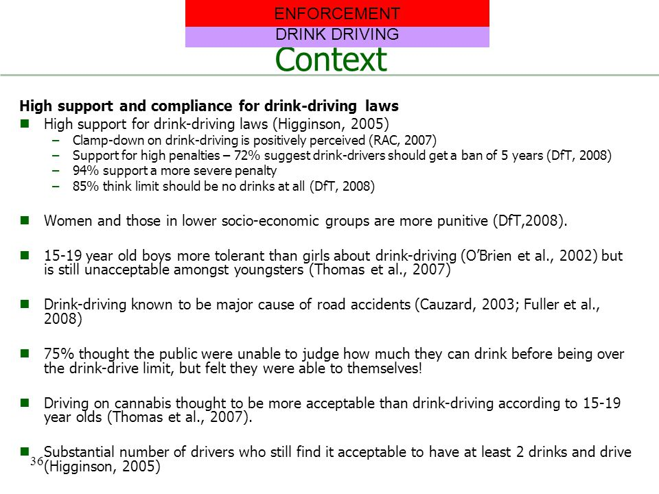 Context High support and compliance for drink-driving laws High support for drink-driving laws (Higginson, 2005) –Clamp-down on drink-driving is posit