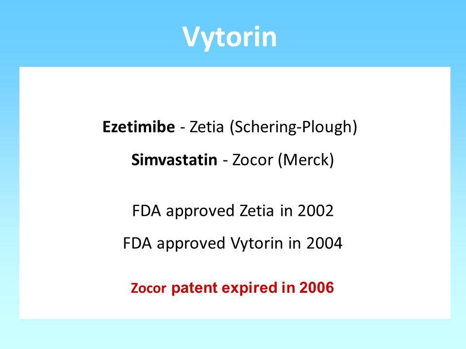 Vytorin Ezetimibe - Zetia (Schering-Plough) Simvastatin - Zocor (Merck) FDA approved Zetia in 2002 FDA approved Vytorin in 2004 Zocor patent expired i
