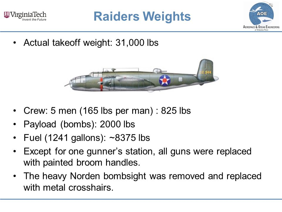 Raiders Weights Actual takeoff weight: 31,000 lbs Crew: 5 men (165 lbs per man) : 825 lbs Payload (bombs): 2000 lbs Fuel (1241 gallons): ~8375 lbs Exc
