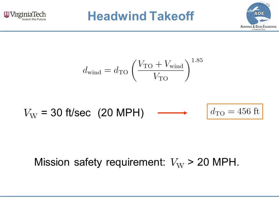 Headwind Takeoff V W = 30 ft/sec (20 MPH) Mission safety requirement: V W > 20 MPH.
