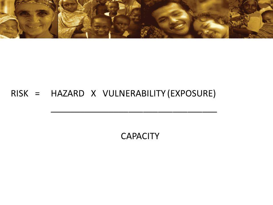 RISK =HAZARD X VULNERABILITY (EXPOSURE) __________________________________ CAPACITY