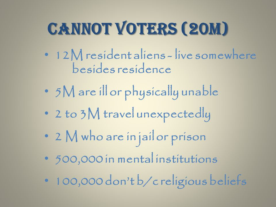 Cannot voters (20M) 12M resident aliens - live somewhere besides residence 5M are ill or physically unable 2 to 3M travel unexpectedly 2 M who are in jail or prison 500,000 in mental institutions 100,000 don't b/c religious beliefs