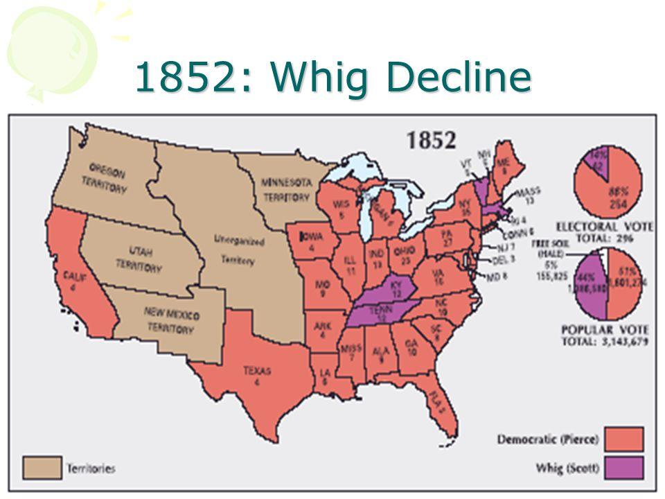1852: Whig Decline