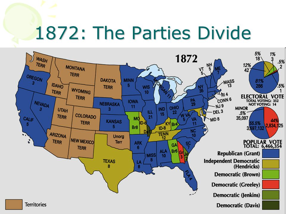 1872: The Parties Divide