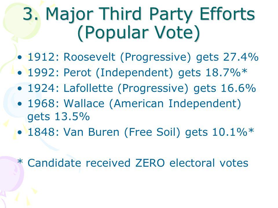 3. Major Third Party Efforts (Popular Vote) 1912: Roosevelt (Progressive) gets 27.4% 1992: Perot (Independent) gets 18.7%* 1924: Lafollette (Progressi