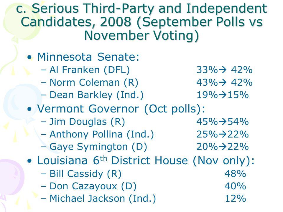 c. Serious Third-Party and Independent Candidates, 2008 (September Polls vs November Voting) Minnesota Senate: –Al Franken (DFL)33%  42% –Norm Colema