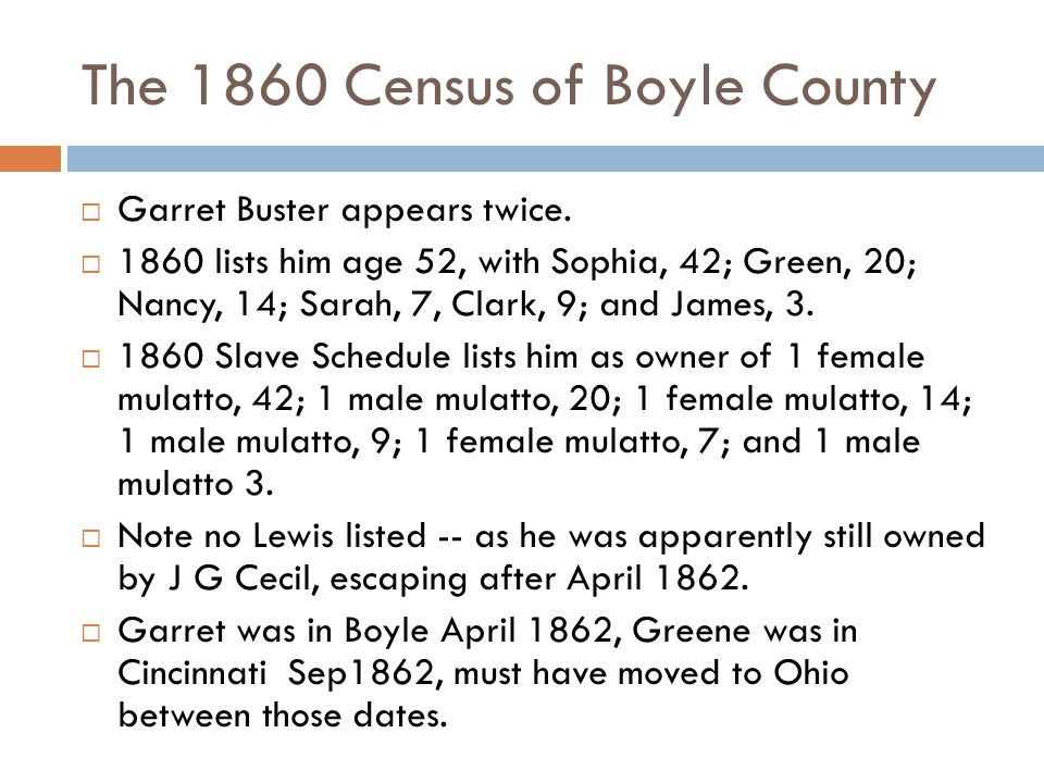 The 1860 Census of Boyle County  Garret Buster appears twice.