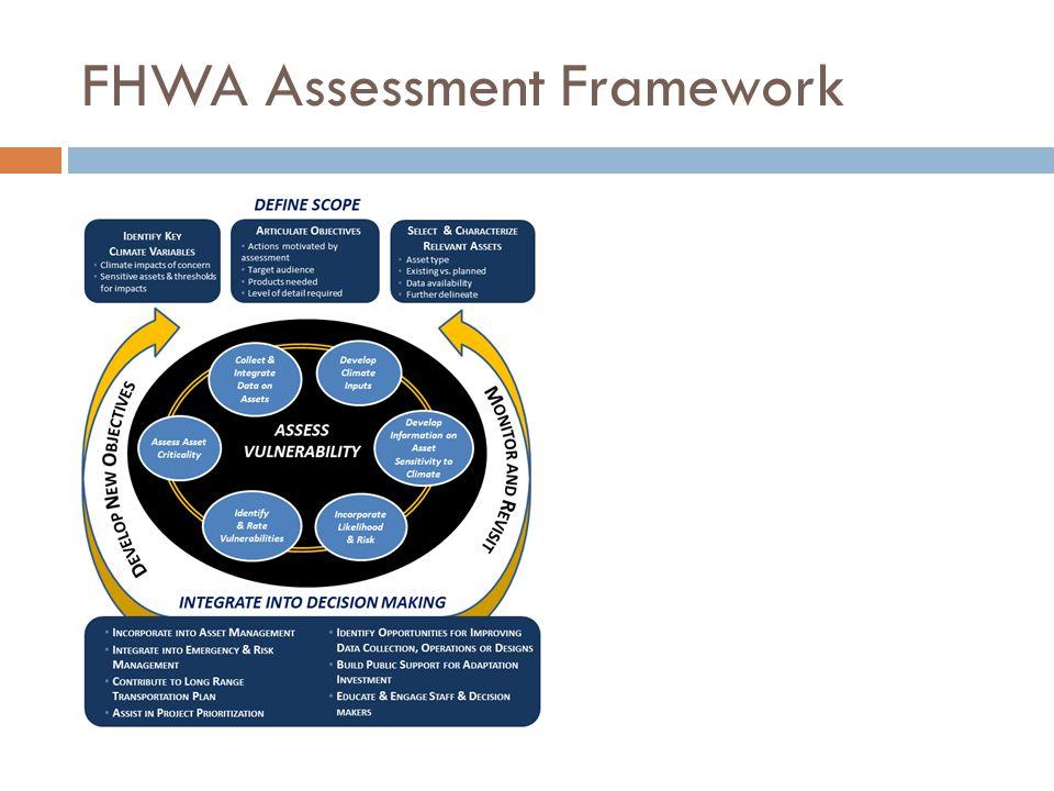 FHWA Assessment Framework
