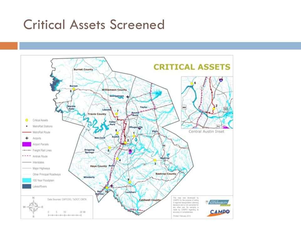 Critical Assets Screened