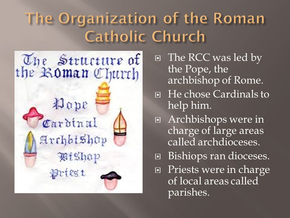  The RCC was led by the Pope, the archbishop of Rome.