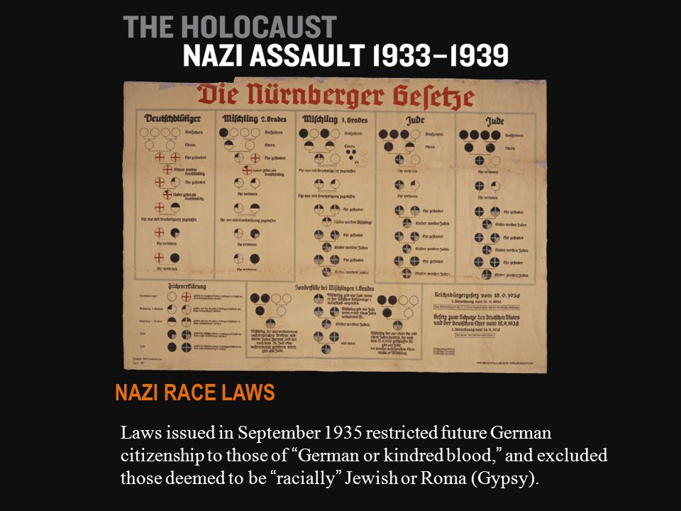 Laws issued in September 1935 restricted future German citizenship to those of German or kindred blood, and excluded those deemed to be racially Jewish or Roma (Gypsy).