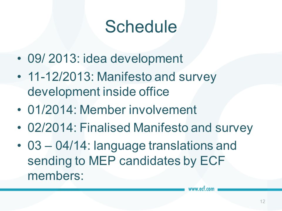Schedule 09/ 2013: idea development 11-12/2013: Manifesto and survey development inside office 01/2014: Member involvement 02/2014: Finalised Manifest