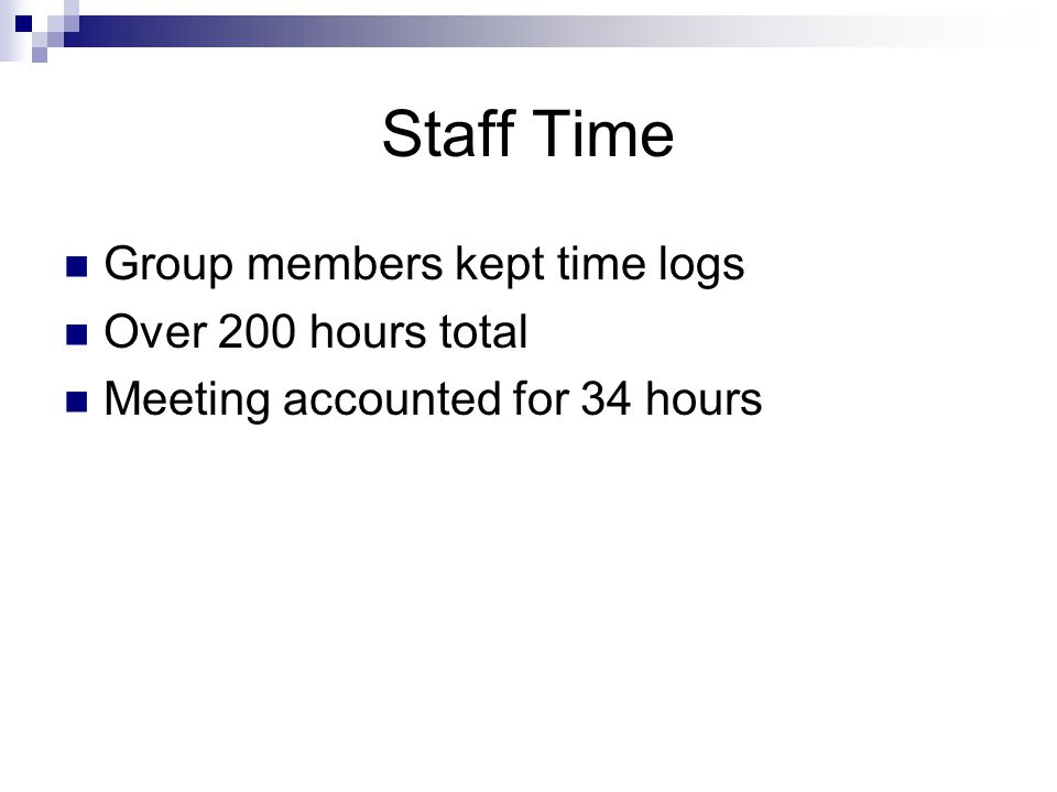 Staff Time Group members kept time logs Over 200 hours total Meeting accounted for 34 hours
