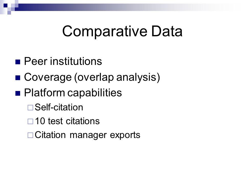Comparative Data Peer institutions Coverage (overlap analysis) Platform capabilities  Self-citation  10 test citations  Citation manager exports