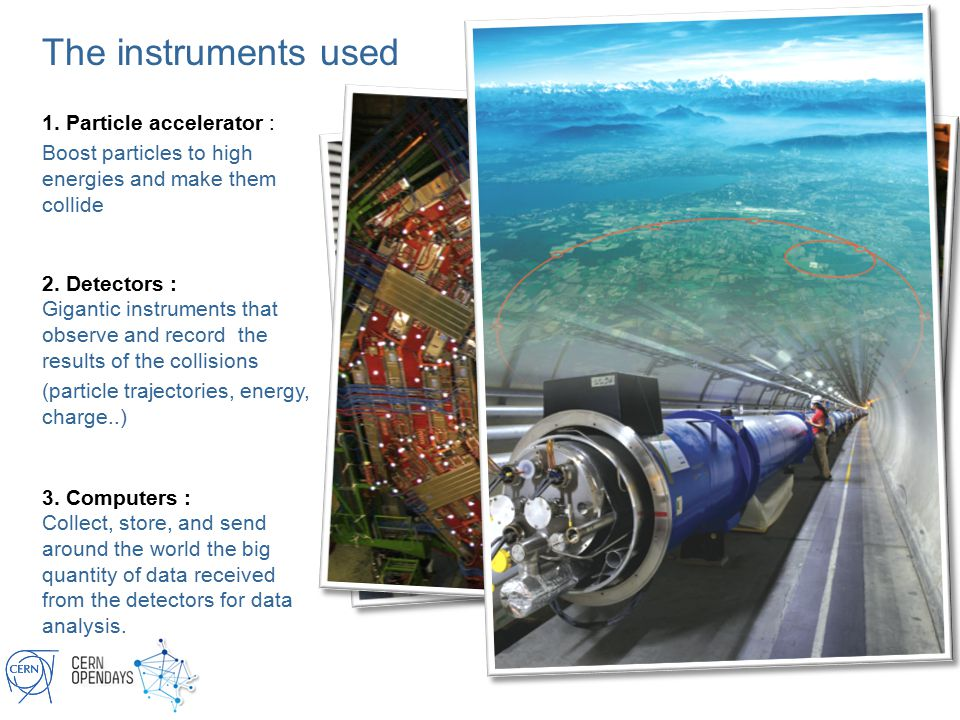 The instruments used 2. Detectors : Gigantic instruments that observe and record the results of the collisions (particle trajectories, energy, charge.