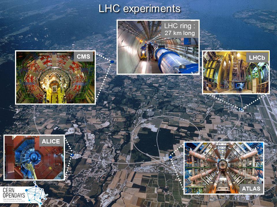 France et CERN / Mai 2009 l Université de Genève 450 ans / 1 avril 2009 15 LHC experiments LHC ring : 27 km long CMS ALICE LHCb ATLAS