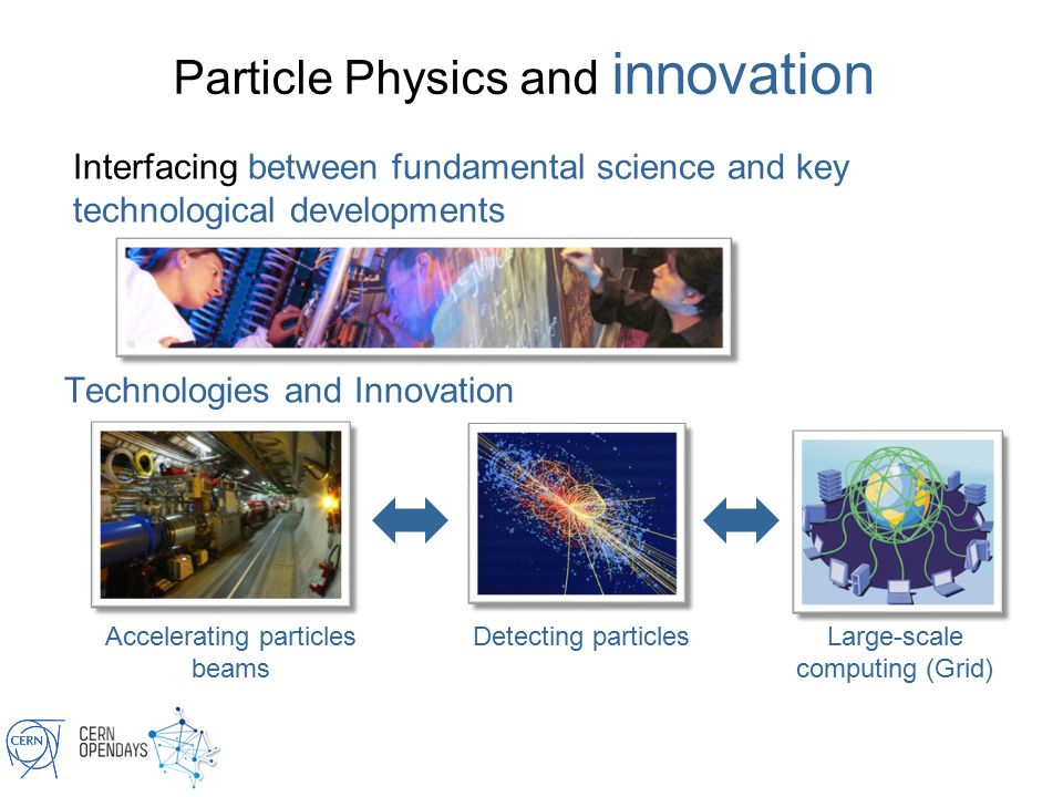 Interfacing between fundamental science and key technological developments Technologies and Innovation Detecting particles Accelerating particles beam